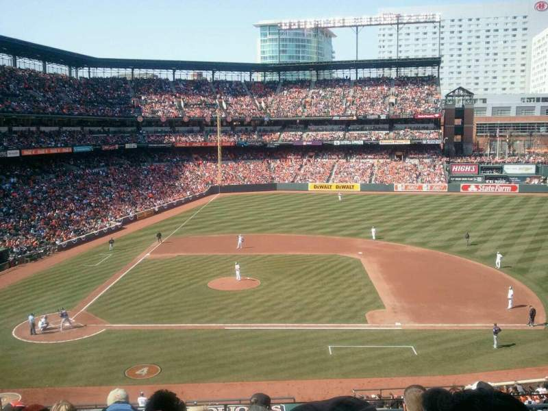 Seating view for Oriole Park at Camden Yards Section 222 Row 6 Seat 7