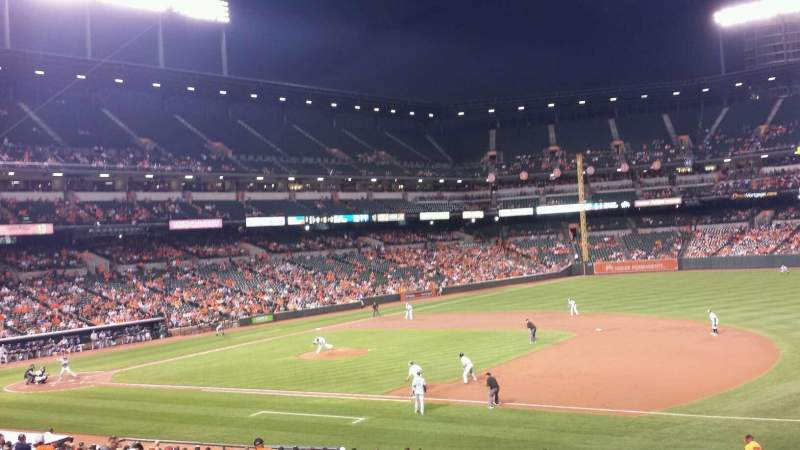 Seating view for Oriole Park at Camden Yards Section 15 Row 1 Seat 6