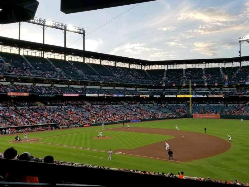 Seating view for Oriole Park at Camden Yards Section 15 Row 6 Seat 2