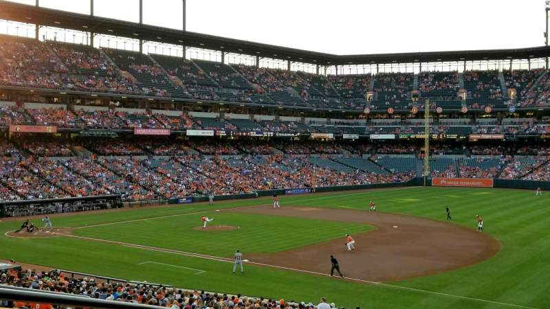 Seating view for Oriole Park at Camden Yards Section 13 Row 6 Seat 23