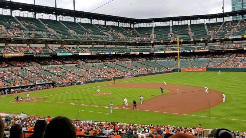 Seating view for Oriole Park at Camden Yards Section 15 Row 6 Seat 8