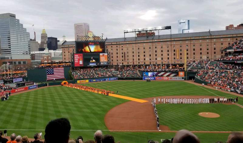 Seating view for Oriole Park at Camden Yards Section 250 Row 9 Seat 10