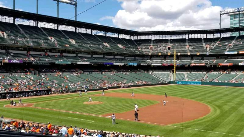 Seating view for Oriole Park at Camden Yards Section 15 Row 6 Seat 1