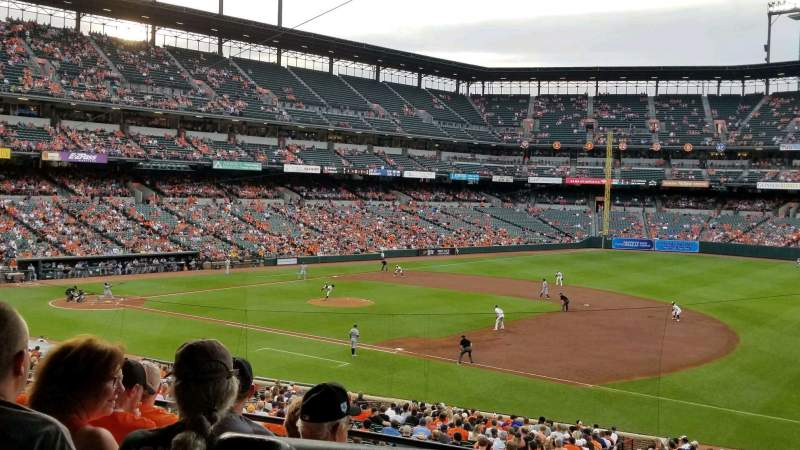 Seating view for Oriole Park at Camden Yards Section 15 Row 6 Seat 5