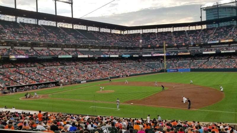Seating view for Oriole Park at Camden Yards Section 15 Row 2 Seat 12