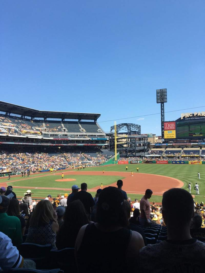 Seating view for PNC Park Section 108 Row X Seat 15