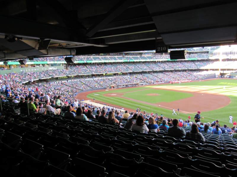 Seating view for Miller Park Section 210 Row Standing Room Seat Standing R