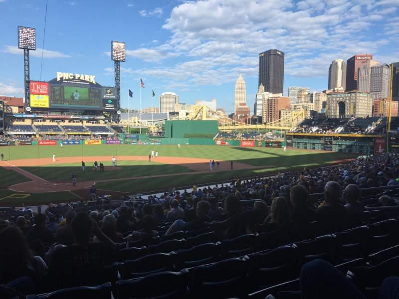 Seating view for PNC Park Section 114 Row Z Seat 29