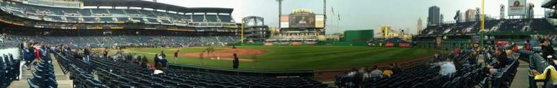 Seating view for PNC Park Section 7 Row l Seat 3