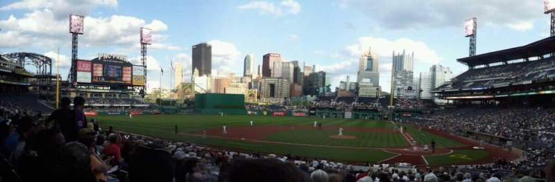 Seating view for PNC Park Section 120