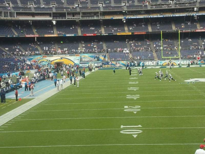 Seating view for San Diego Stadium Section P49 Row 2 Seat 15