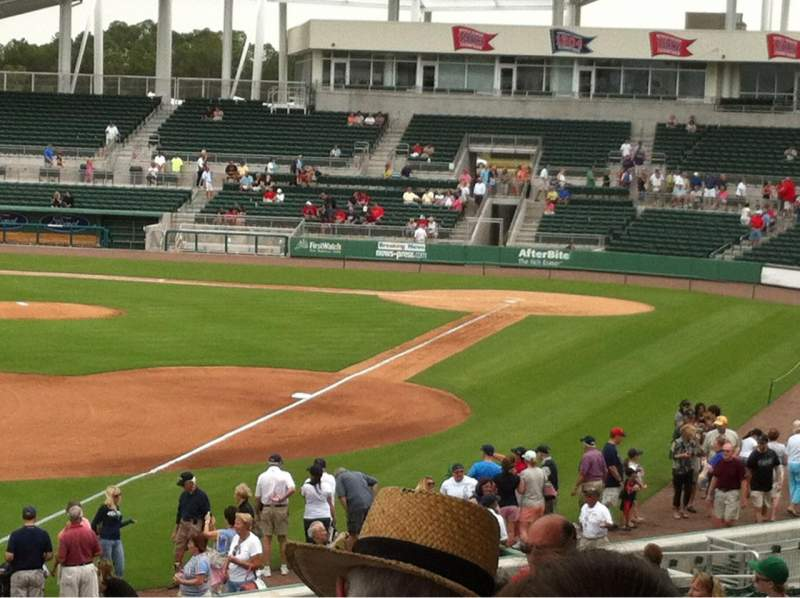 Seating view for JetBlue Park Section 220 Row 10 Seat 1