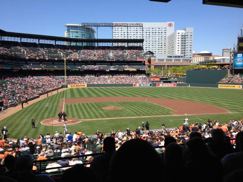 Seating view for Oriole Park at Camden Yards Section 27 Row 6 Seat 16