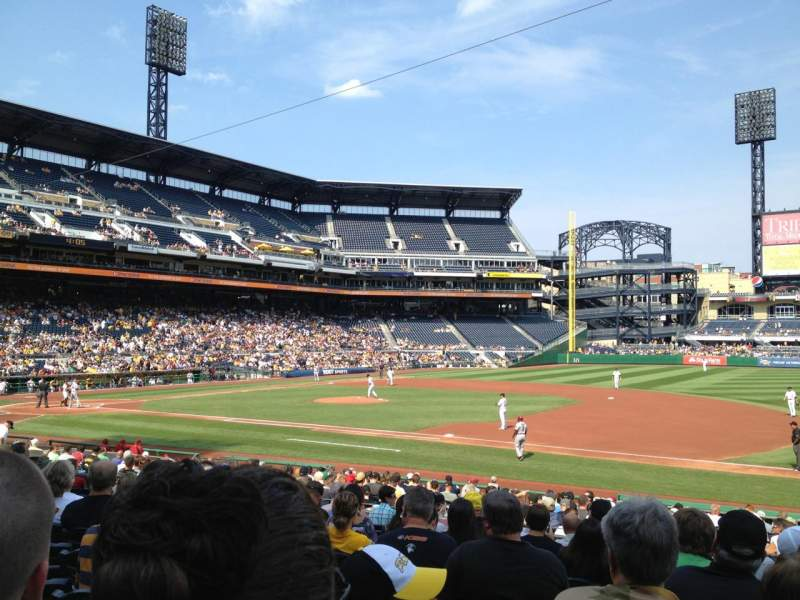 Seating view for PNC Park Section 108 Row L Seat 12