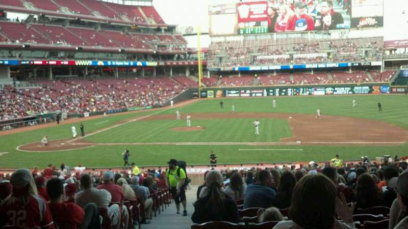 Seating view for Great American Ball Park Section 130 Row mm Seat 17