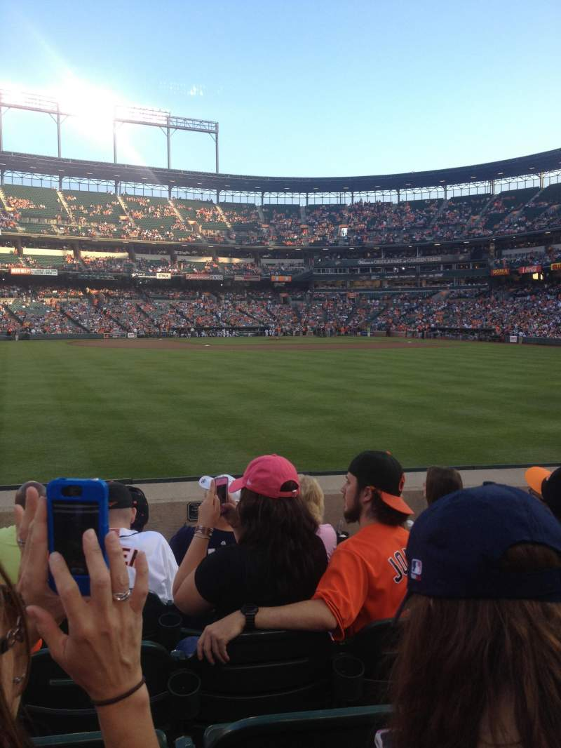 Seating view for Oriole Park at Camden Yards Section 82 Row 6 Seat 19
