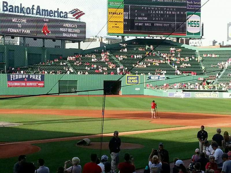 Seating view for Fenway Park Section Loge Box 129 Row EE Seat 2