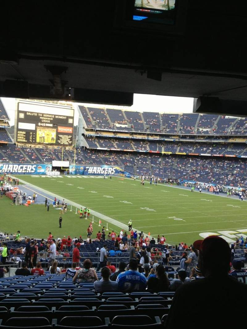 Seating view for Qualcomm Stadium Section P16 Row 21 Seat 3-6