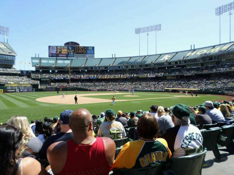 Seating view for Oakland Alameda Coliseum Section 125 Row 13 Seat 4