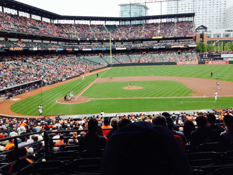 Seating view for Oriole Park at Camden Yards Section 23 Row 7 Seat 22