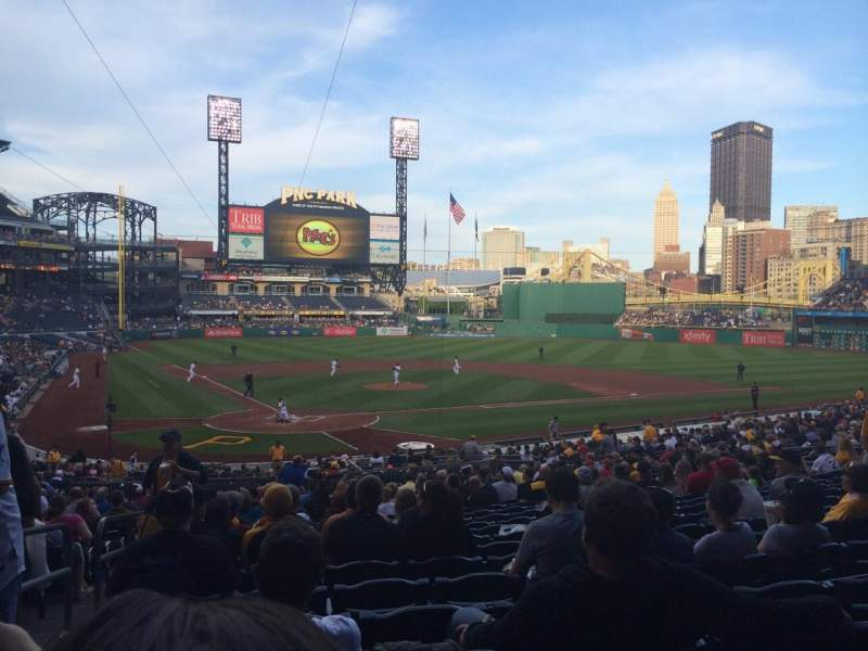 Seating view for PNC Park Section 114 Row W Seat 30