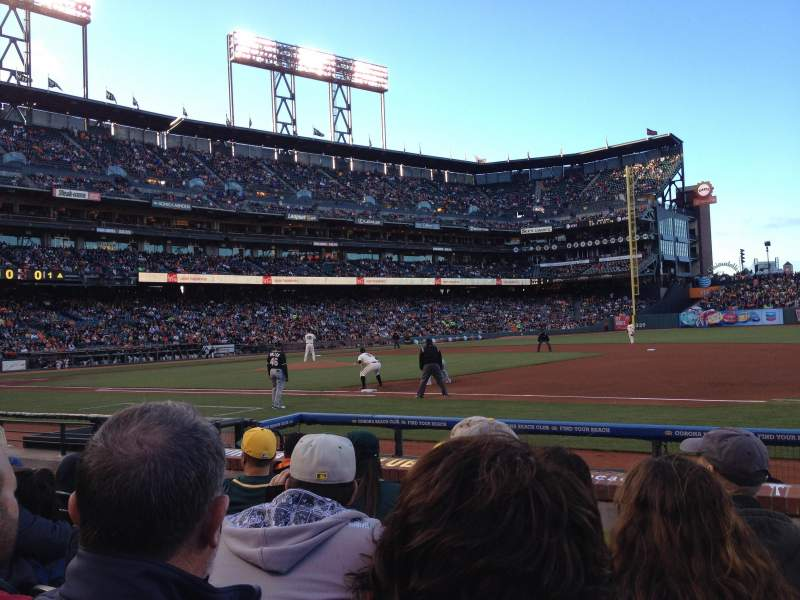 Seating view for AT&T Park Section 106 Row 6 Seat 2