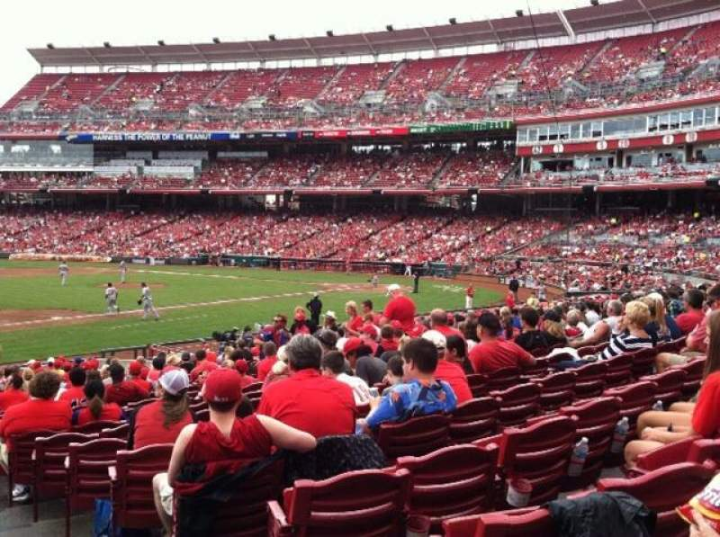 Seating view for Great American Ball Park Section 113 Row Y Seat 1