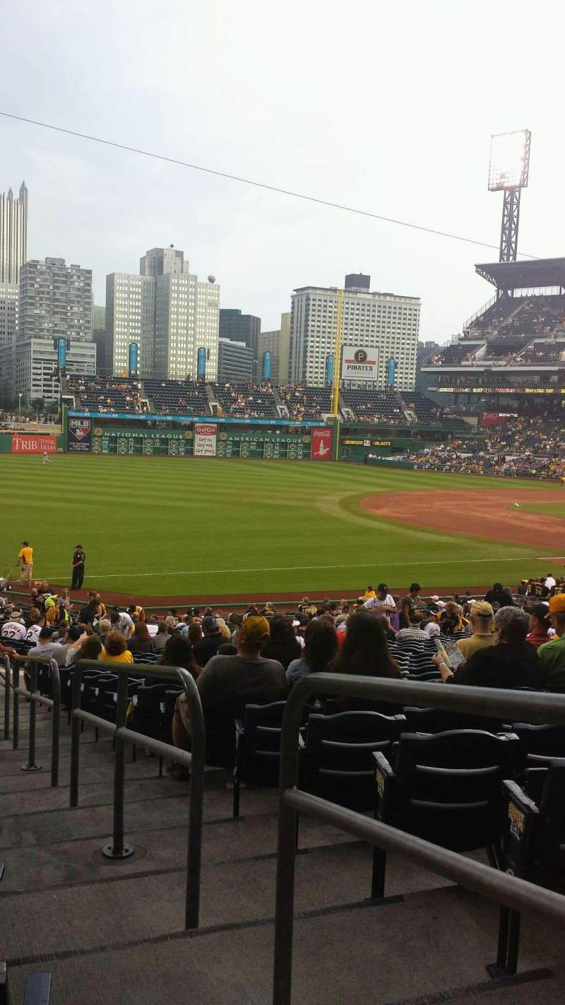 Seating view for PNC Park Section 129 Row W Seat 1