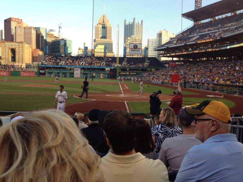 Seating view for PNC Park Section 20 Row L Seat 2