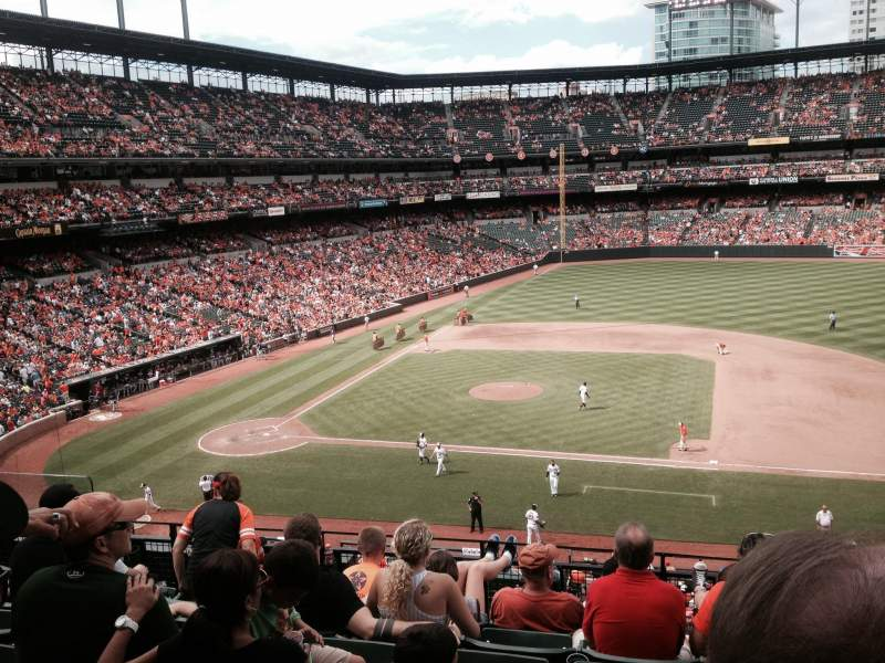 Seating view for Oriole Park at Camden Yards Section 220 Row 7 Seat 11