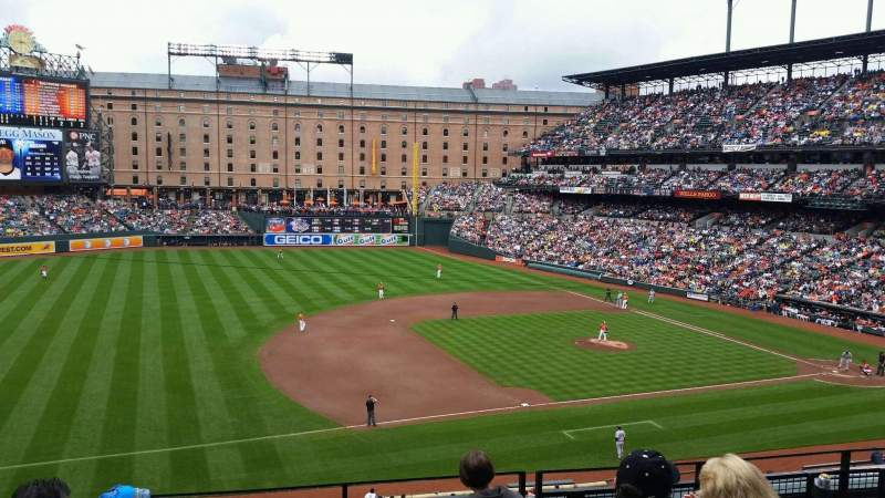 Seating view for Oriole Park at Camden Yards Section 254 Row 5 Seat 10