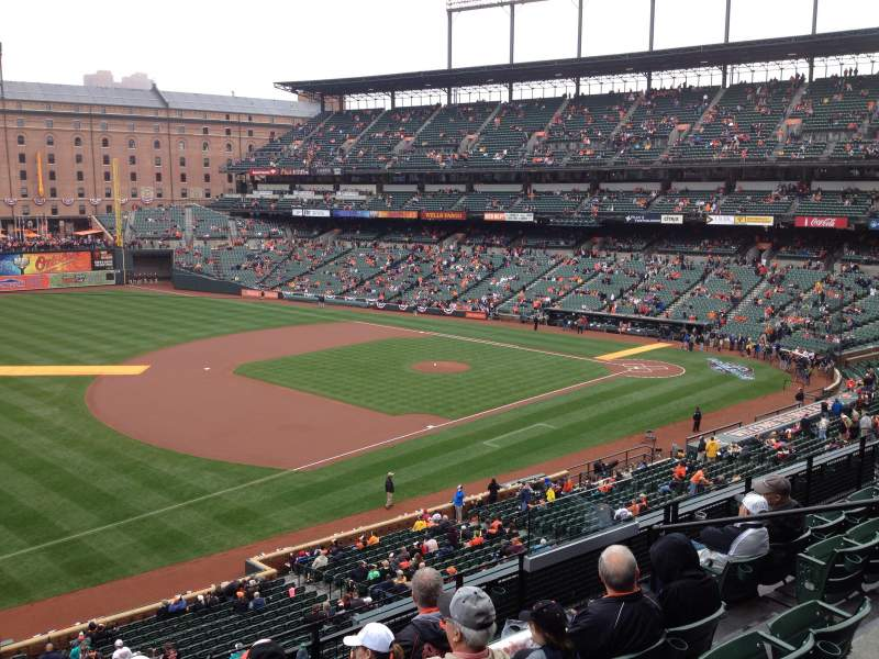 Seating view for Oriole Park at Camden Yards Section 258 Row 6 Seat 7
