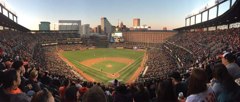 Seating view for Oriole Park at Camden Yards Section 340 Row 15 Seat 8