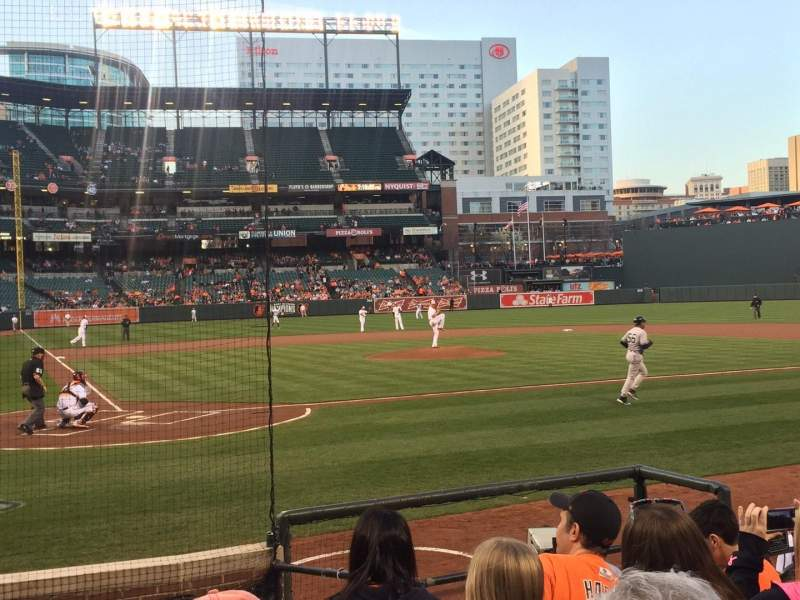 Seating view for Oriole Park at Camden Yards Section 30 Row 8 Seat 1