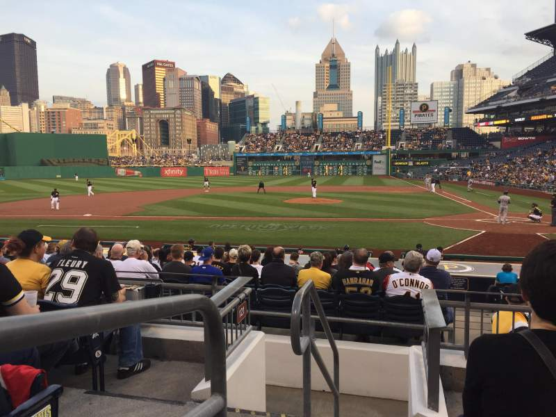 Seating view for PNC Park Section 120 Row E Seat 16