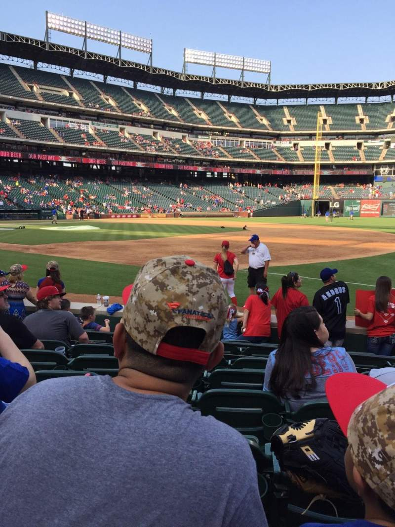 Seating view for Globe Life Park in Arlington Section 36 Row 6 Seat 13