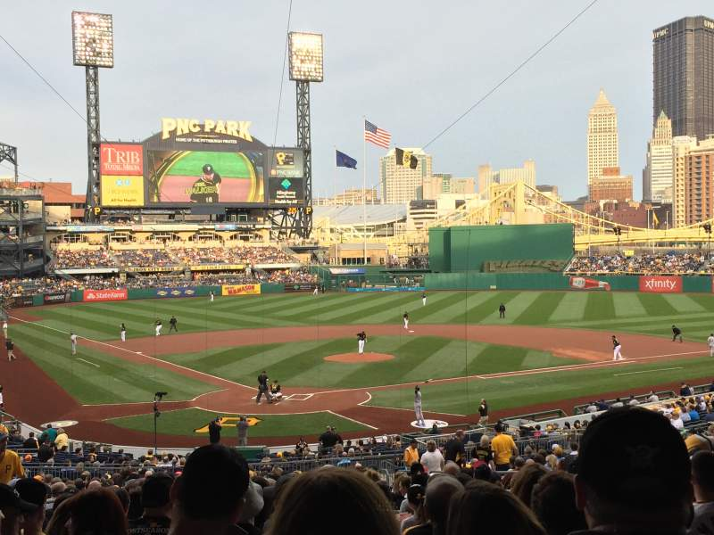 Seating view for PNC Park Section 115 Row EE Seat 12