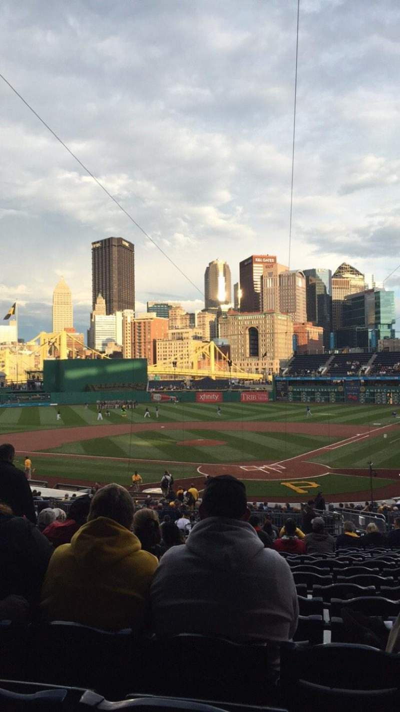 Seating view for PNC Park Section 117 Row k