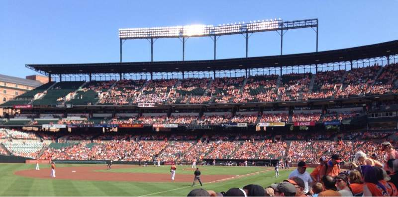 Seating view for Oriole Park at Camden Yards Section 66 Row 10 Seat 4