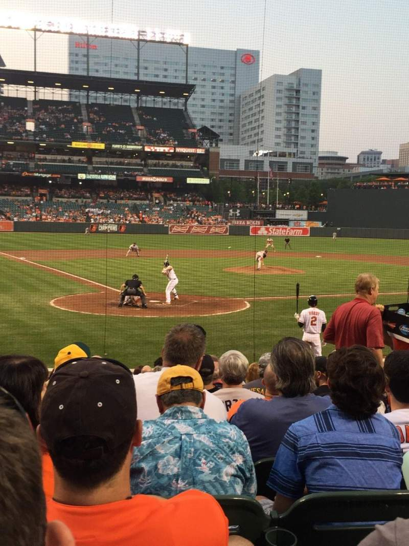 Seating view for Oriole Park at Camden Yards Section 32 Row 14 Seat 5