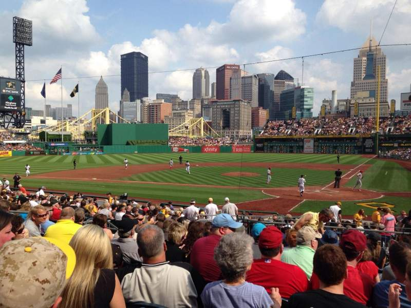 Seating view for PNC Park Section 119 Row K Seat 12