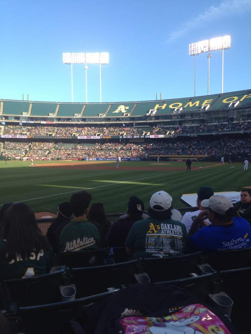 Seating view for Oakland Alameda Coliseum Section 129 Row 6 Seat 6