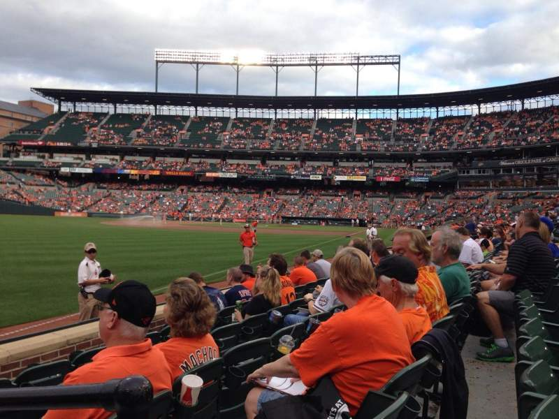Seating view for Oriole Park at Camden Yards Section 70 Row 5 Seat 1
