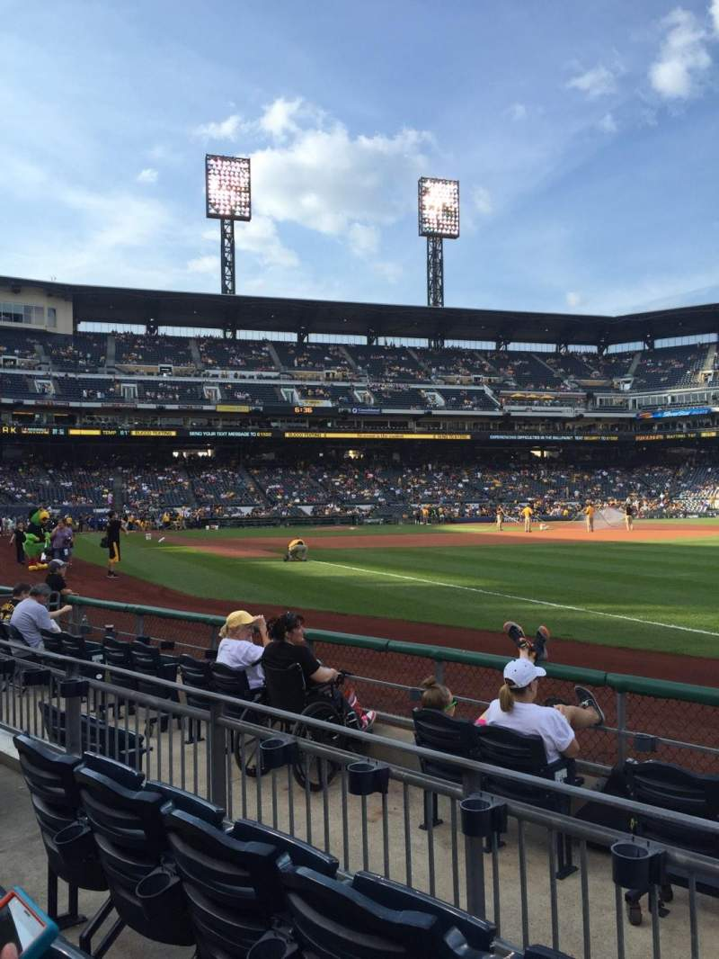 Seating view for PNC Park Section 2 Row F Seat 6