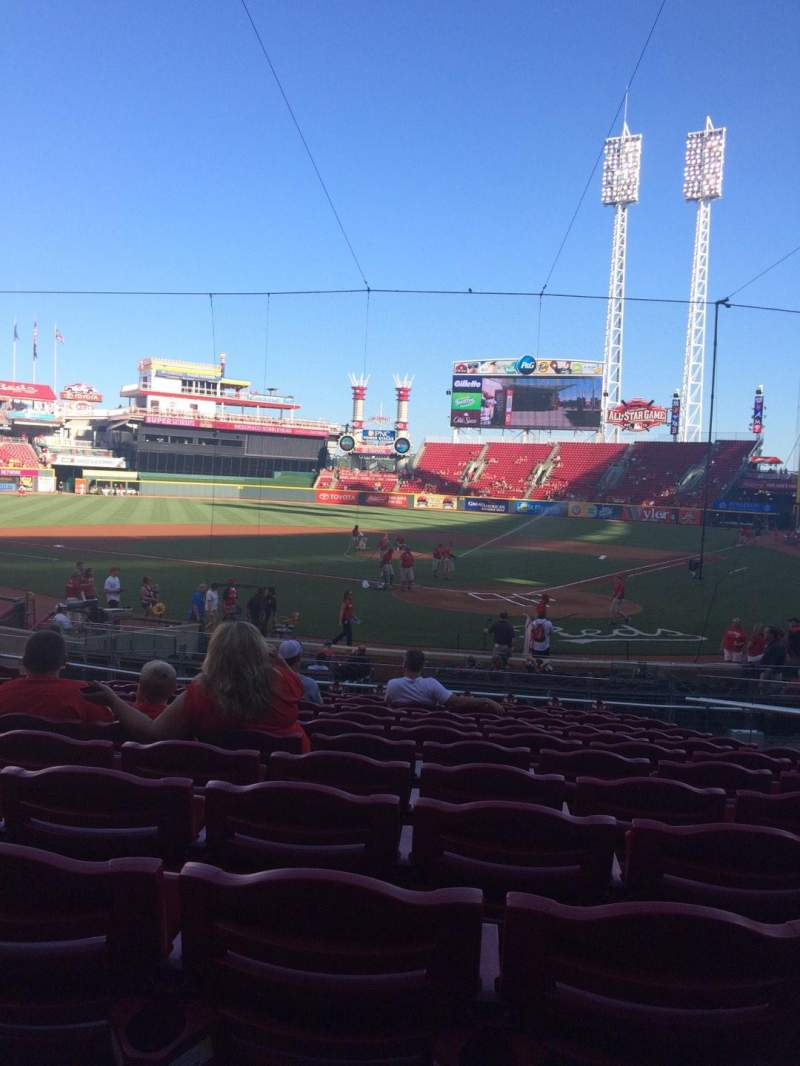 Seating view for Great American Ball Park Section 121 Row Y Seat 6