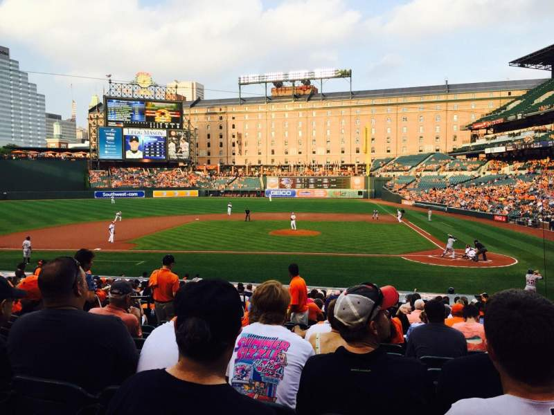 Seating view for Oriole Park at Camden Yards Section 48 Row 20 Seat 6