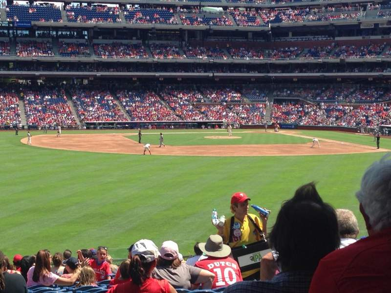 Seating view for Citizens Bank Park Section 145 Row 22