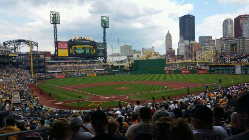 Seating view for PNC Park Section 115 Row Z Seat 15