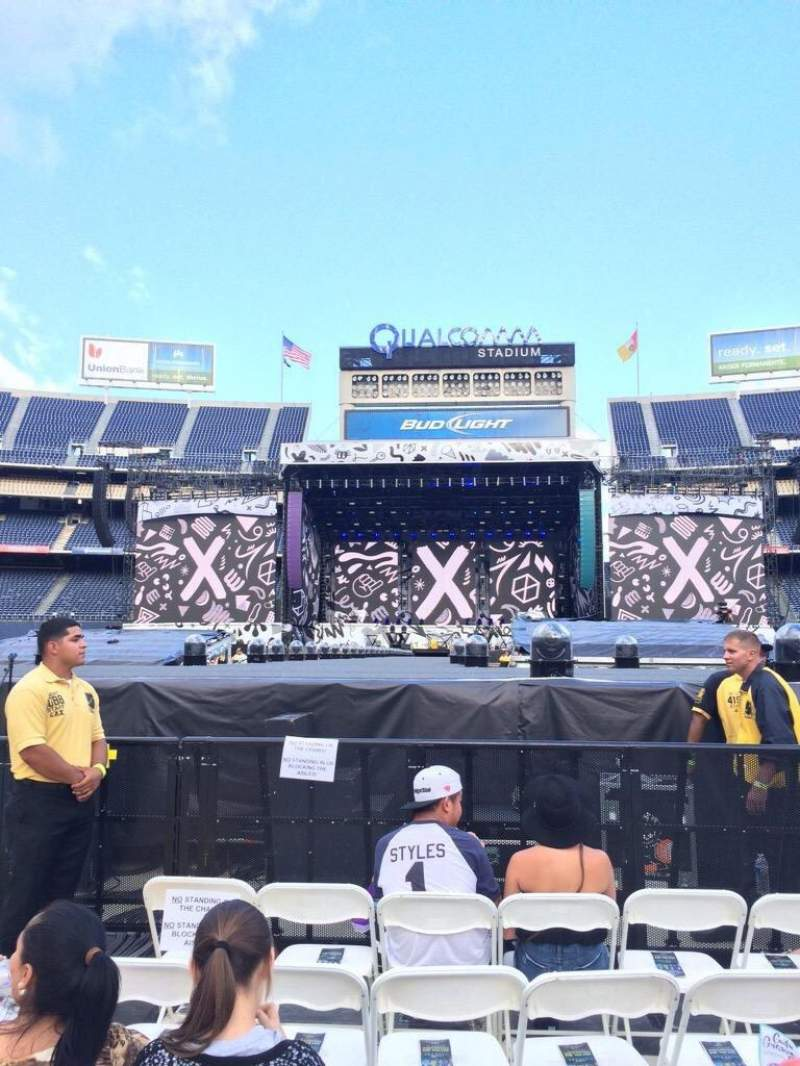 Seating view for Qualcomm Stadium Section B4 Row 29 Seat 30