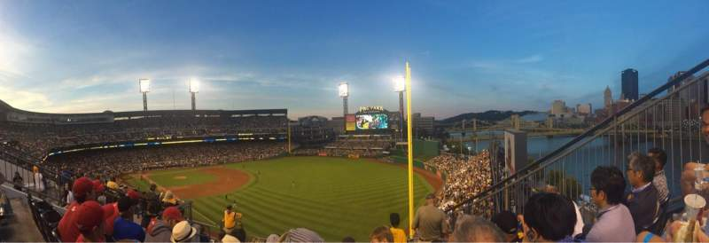 Seating view for PNC Park Section 201 Row H Seat 5